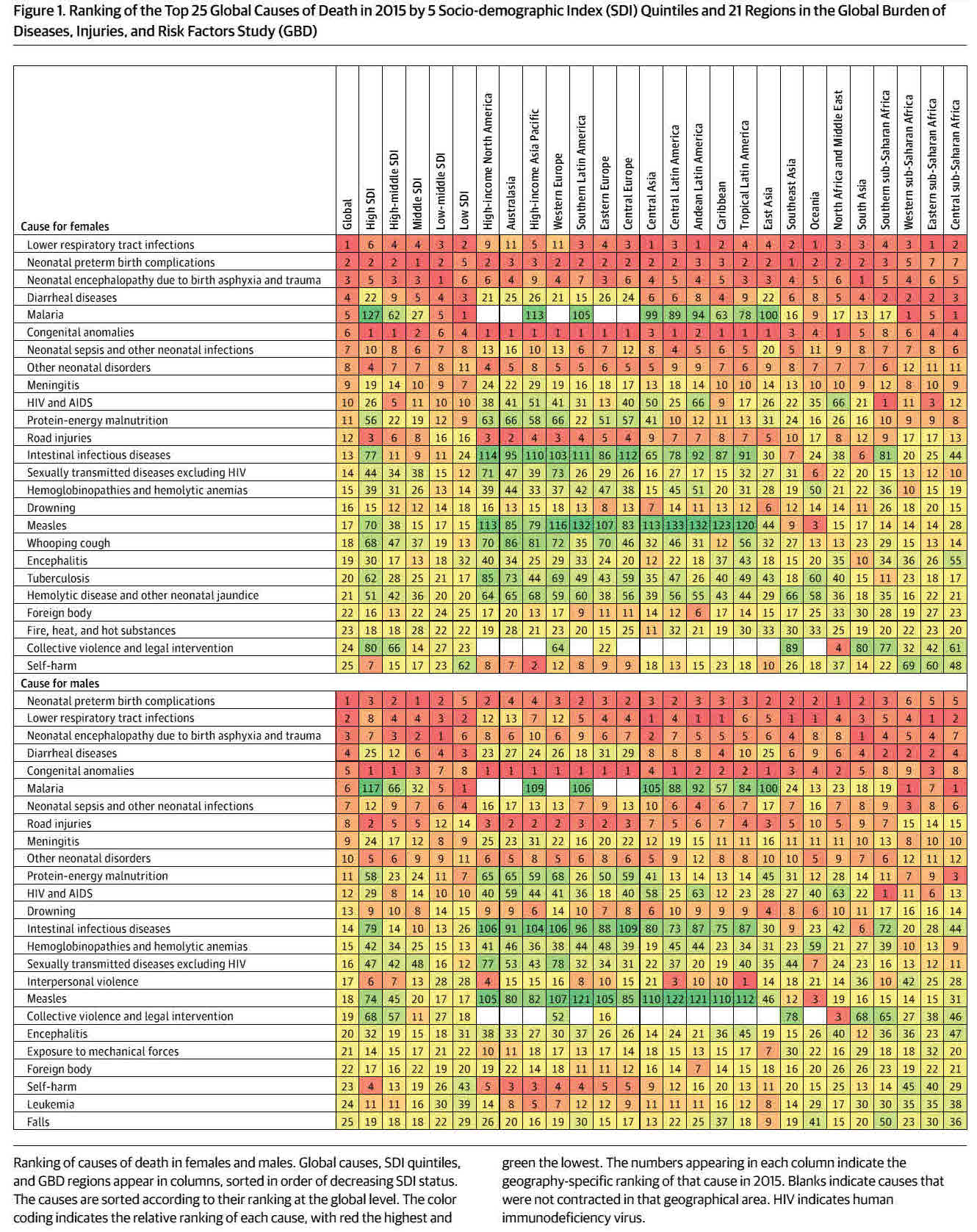 Students4Kids EN » Child and Youth Mortality in Relation ...