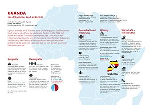 S4K_International_Projekthandbuch_Karte